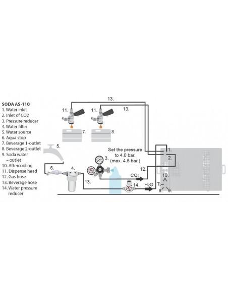 Lindr AS-110 Soda Green Line - 3 kylslingor + snabbkopplingar