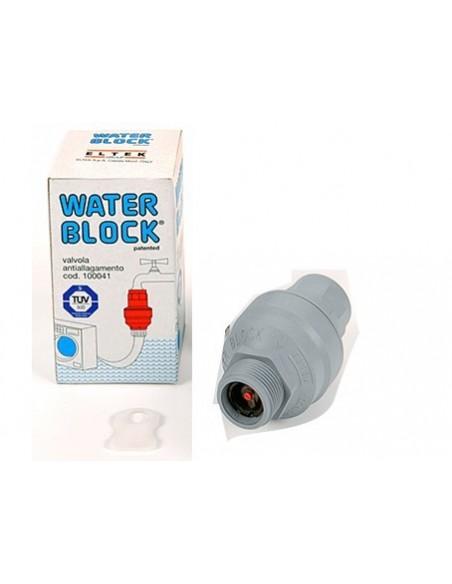 Water circuit breaker / WaterBlock
