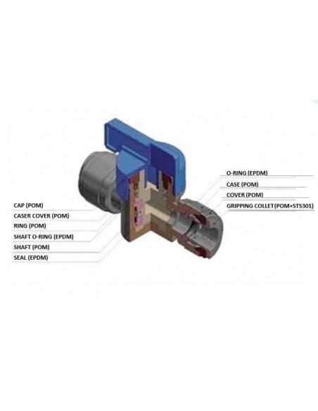 HBVU-I - Kranar och ventiler - FluidFit HBVU Avstängningskran (tum)