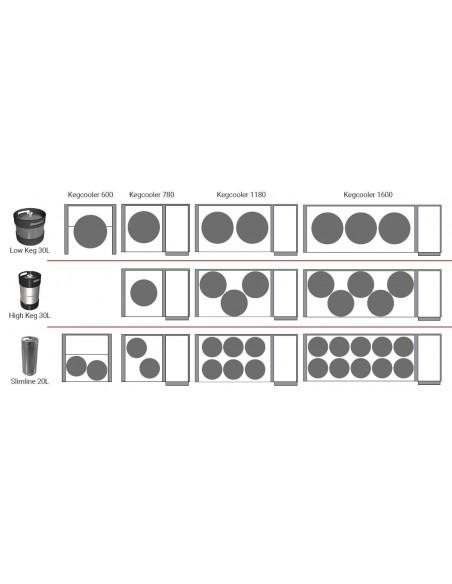 UPP00138 - Fatkyl - Keg cooler 1180